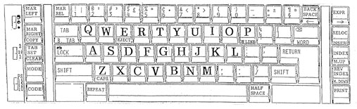 English Keyboard